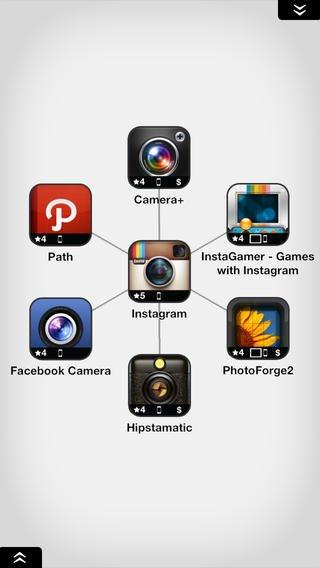 Discovr Apps: voor ontdekken apps