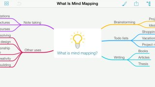 MindNode: App voor organiseren gedachten